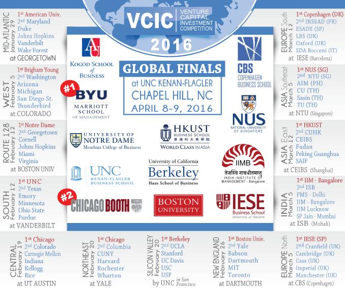 2016_VCIC_Bracket