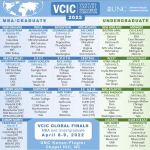 VCIC 2022 Bracket